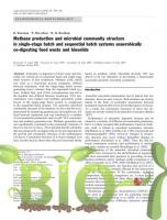 Methane production and microbial community structure in single-stage batch and sequential batch systems anaerobically co-digesting food waste and biosolids